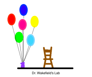 Andrew Wakefield's birthday party control experiment